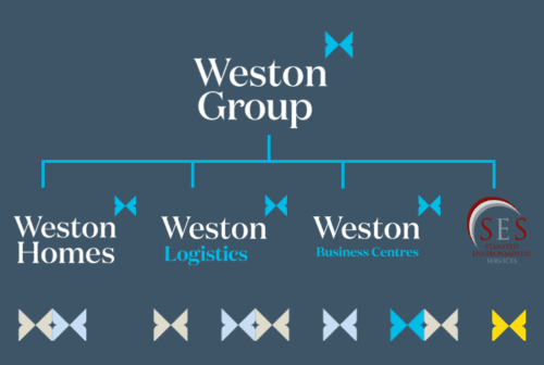 Weston Group Structure